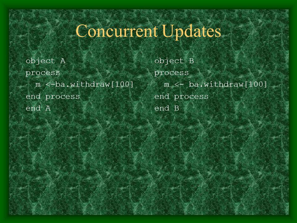 Concurrent Updates object A process m <-ba.withdraw[100] end process end A object B process m <- ba.withdraw[100] end process end B