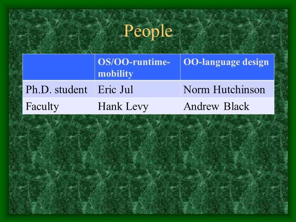People OS/OO-runtime- mobility OO-language design Ph.D. studentEric JulNorm Hutchinson FacultyHank LevyAndrew Black