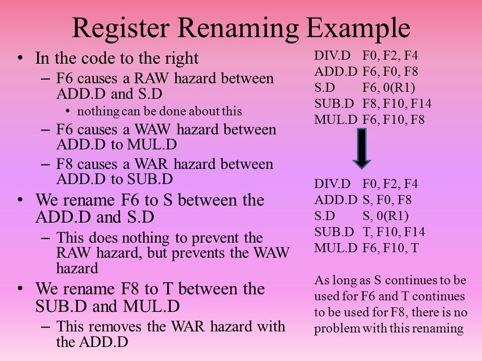 Register Renaming Example In the code to the right – F6 causes a RAW hazard between ADD.D and S.D nothing can be done about this – F6 causes a WAW hazard between ADD.D to MUL.D – F8 causes a WAR hazard between ADD.D to SUB.D We rename F6 to S between the ADD.D and S.D – This does nothing to prevent the RAW hazard, but prevents the WAW hazard We rename F8 to T between the SUB.D and MUL.D – This removes the WAR hazard with the ADD.D DIV.DF0, F2, F4 ADD.DF6, F0, F8 S.DF6, 0(R1) SUB.DF8, F10, F14 MUL.DF6, F10, F8 DIV.D F0, F2, F4 ADD.DS, F0, F8 S.DS, 0(R1) SUB.DT, F10, F14 MUL.DF6, F10, T As long as S continues to be used for F6 and T continues to be used for F8, there is no problem with this renaming