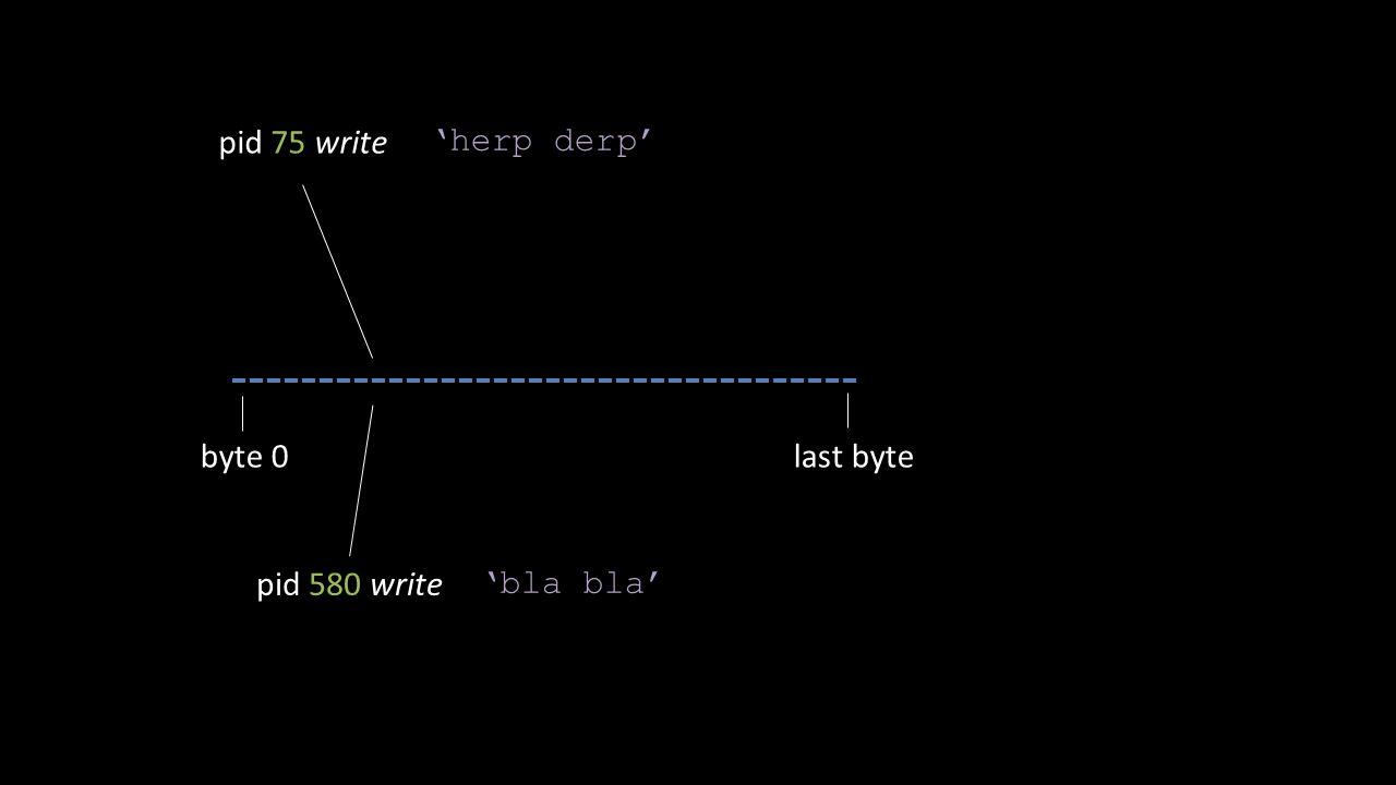 pid 75 write byte 0last byte pid 580 write 'bla bla' 'herp derp'