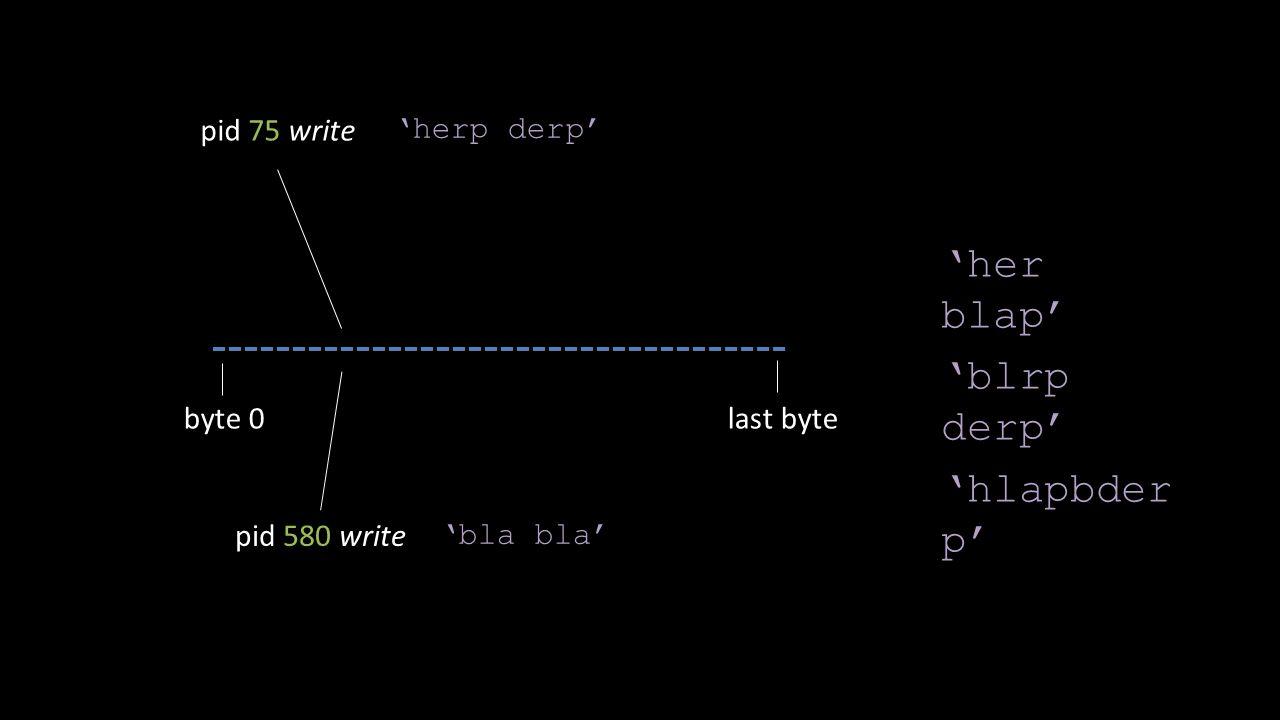 pid 75 write byte 0last byte pid 580 write 'her blap' 'blrp derp' 'hlapbder p' 'herp derp' 'bla bla'