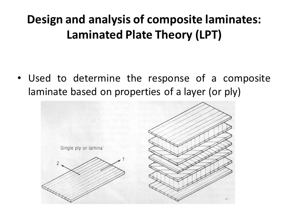 Design and analysis of composite laminates: Laminated Plate Theory (LPT) Used to determine the response of a composite laminate based on properties of a layer (or ply)