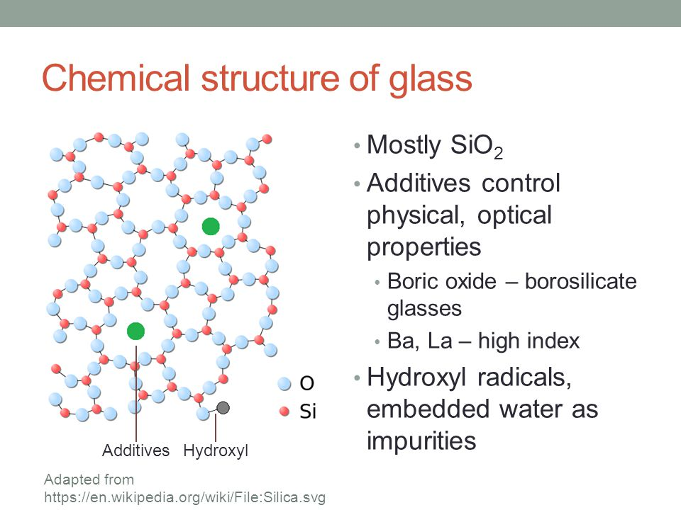 Chemical structure of glass Mostly SiO 2 Additives control physical, optical properties Boric oxide – borosilicate glasses Ba, La – high index Hydroxyl radicals, embedded water as impurities AdditivesHydroxyl Adapted from https://en.wikipedia.org/wiki/File:Silica.svg