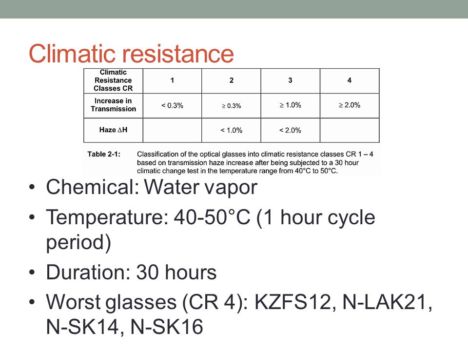 Climatic resistance Chemical: Water vapor Temperature: 40-50°C (1 hour cycle period) Duration: 30 hours Worst glasses (CR 4): KZFS12, N-LAK21, N-SK14,
