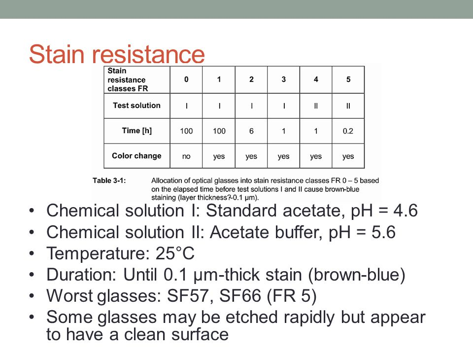 Stain resistance Chemical solution I: Standard acetate, pH = 4.6 Chemical solution II: Acetate buffer, pH = 5.6 Temperature: 25°C Duration: Until 0.1