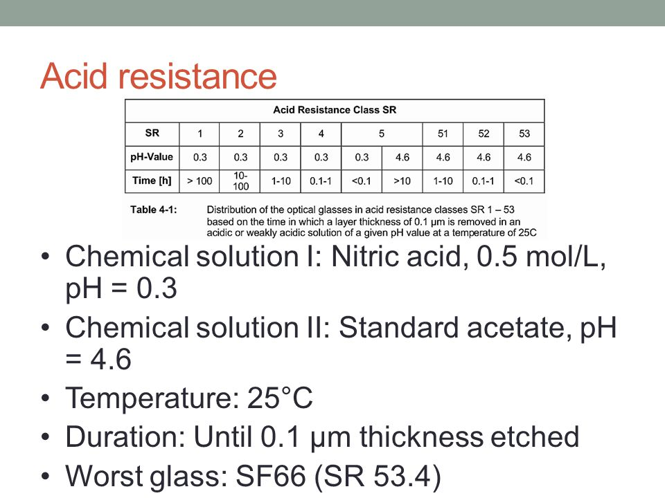 Acid resistance Chemical solution I: Nitric acid, 0.5 mol/L, pH = 0.3 Chemical solution II: Standard acetate, pH = 4.6 Temperature: 25°C Duration: Unt