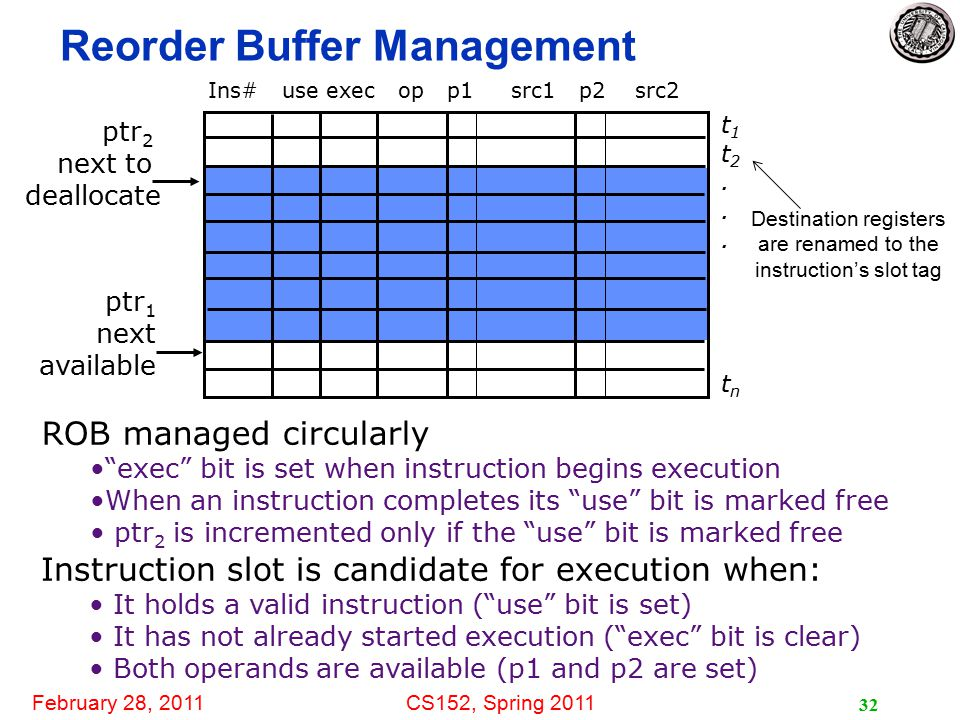 February 28, 2011CS152, Spring 2011 32 Reorder Buffer Management Instruction slot is candidate for execution when: It holds a valid instruction ( use bit is set) It has not already started execution ( exec bit is clear) Both operands are available (p1 and p2 are set) t1t2...tnt1t2...tn ptr 2 next to deallocate ptr 1 next available Ins# use exec op p1 src1 p2 src2 Destination registers are renamed to the instruction's slot tag ROB managed circularly exec bit is set when instruction begins execution When an instruction completes its use bit is marked free ptr 2 is incremented only if the use bit is marked free