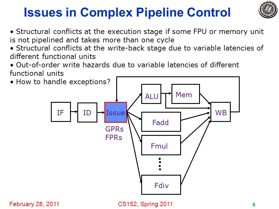 February 28, 2011CS152, Spring 2011 8 Issues in Complex Pipeline Control IFIDWB ALU Mem Fadd Fmul Fdiv Issue GPRs FPRs Structural conflicts at the execution stage if some FPU or memory unit is not pipelined and takes more than one cycle Structural conflicts at the write-back stage due to variable latencies of different functional units Out-of-order write hazards due to variable latencies of different functional units How to handle exceptions