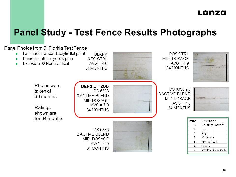 25 Panel Study - Test Fence Results Photographs DENSIL™ ZOD DS 6338 3 ACTIVE BLEND MID DOSAGE AVG = 7.0 34 MONTHS BLANK NEG CTRL AVG = 4.6 34 MONTHS POS CTRL MID DOSAGE AVG = 4.9 34 MONTHS DS 6338 alt.