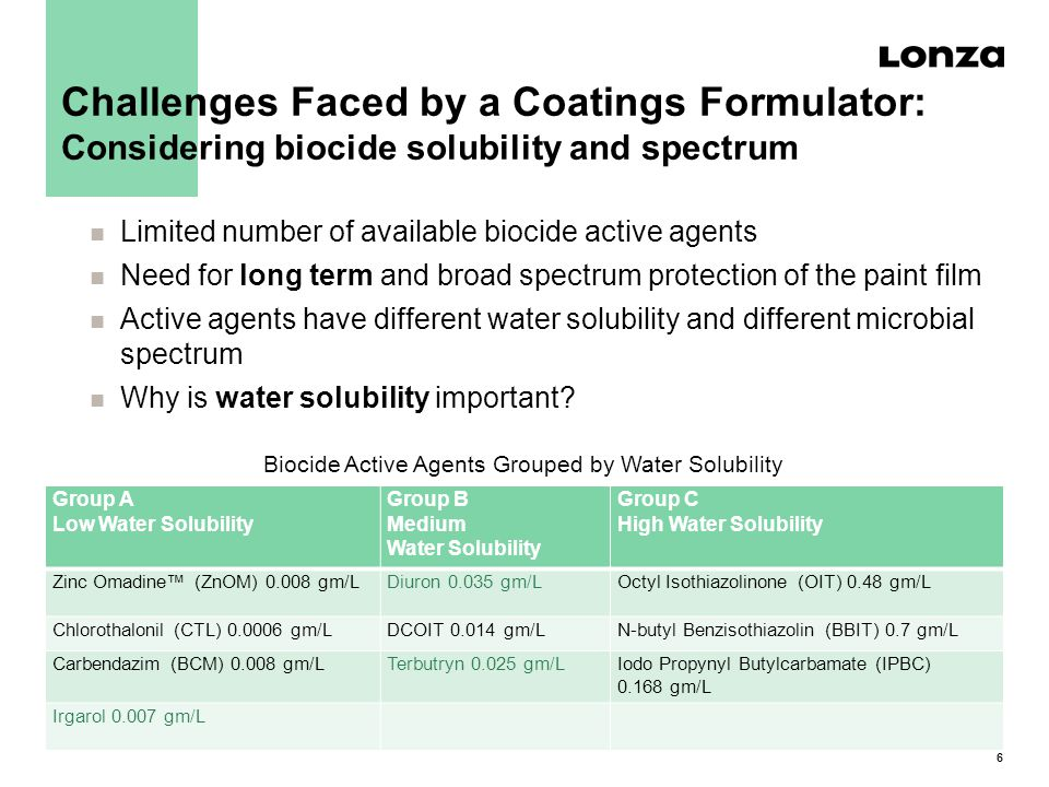 6 Challenges Faced by a Coatings Formulator: Considering biocide solubility and spectrum n Limited number of available biocide active agents n Need for long term and broad spectrum protection of the paint film n Active agents have different water solubility and different microbial spectrum n Why is water solubility important.