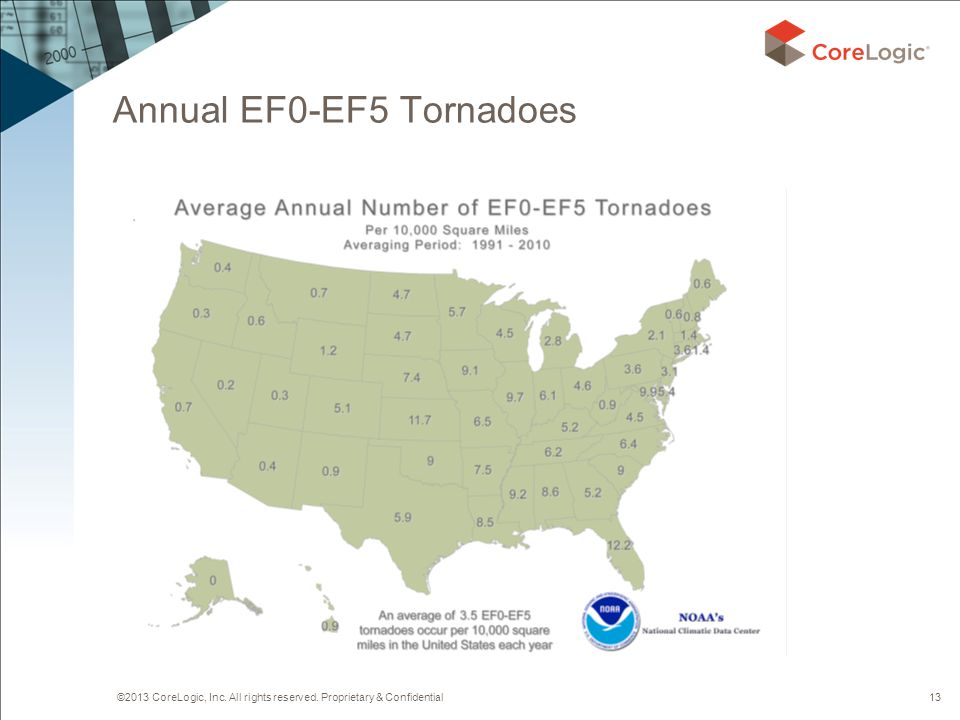 ©2013 CoreLogic, Inc. All rights reserved. Proprietary & Confidential Annual EF0-EF5 Tornadoes 13