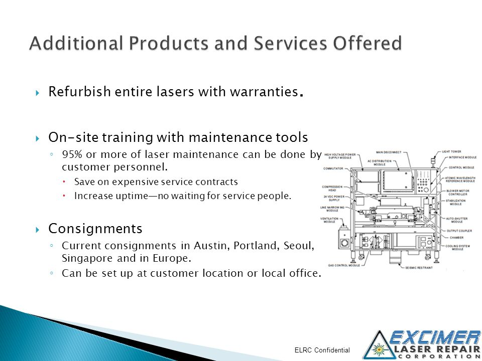  Your business strategy ◦ Buy parts as needed ◦ Equivalent to OEM by-the-pulse .