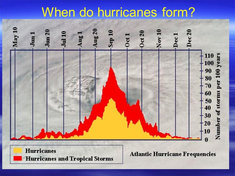 Where do hurricanes form?