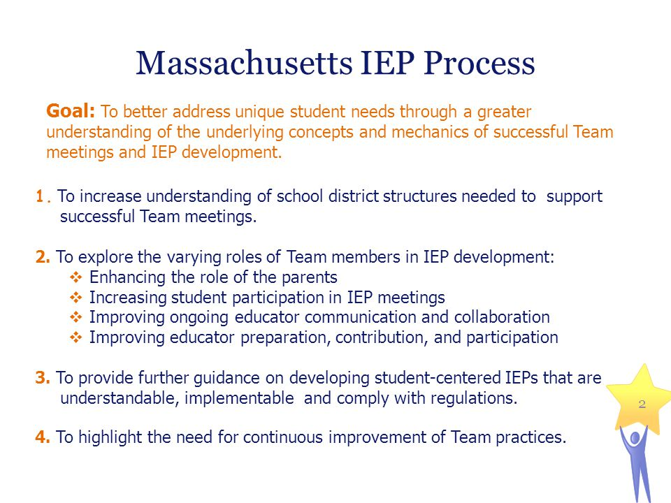 Massachusetts IEP Process Goal: To better address unique student needs through a greater understanding of the underlying concepts and mechanics of successful Team meetings and IEP development.