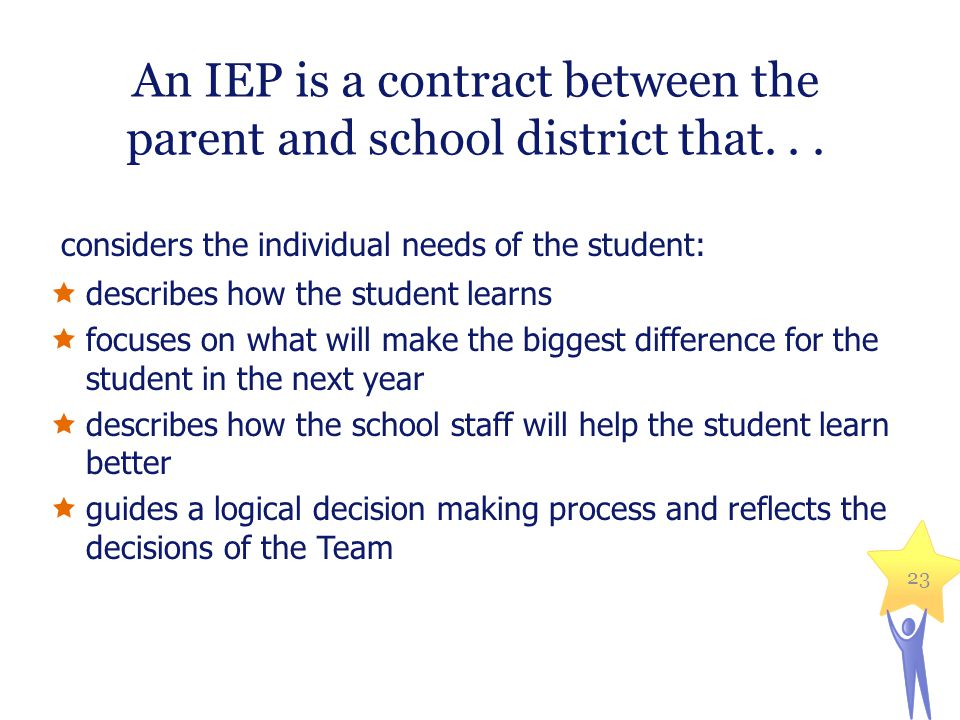 An IEP is a contract between the parent and school district that...