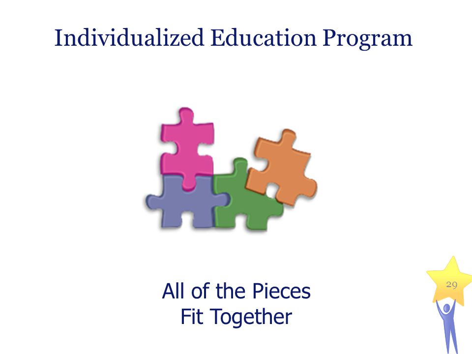 Individualized Education Program All of the Pieces Fit Together 29