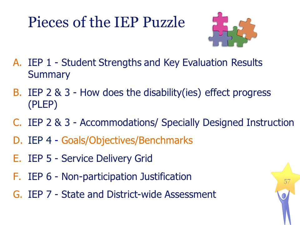 Pieces of the IEP Puzzle A.IEP 1 - Student Strengths and Key Evaluation Results Summary B.IEP 2 & 3 - How does the disability(ies) effect progress (PLEP) C.IEP 2 & 3 - Accommodations/ Specially Designed Instruction D.IEP 4 - Goals/Objectives/Benchmarks E.IEP 5 - Service Delivery Grid F.IEP 6 - Non-participation Justification G.IEP 7 - State and District-wide Assessment 57