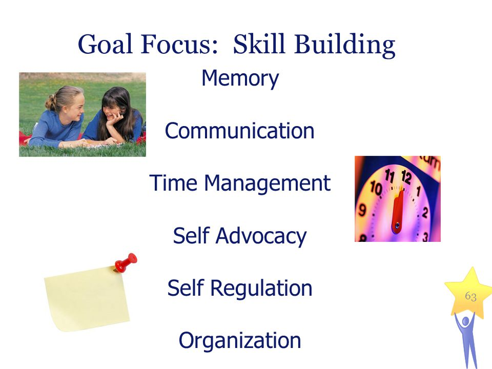 Goal Focus: Skill Building 63 Memory Communication Time Management Self Advocacy Self Regulation Organization