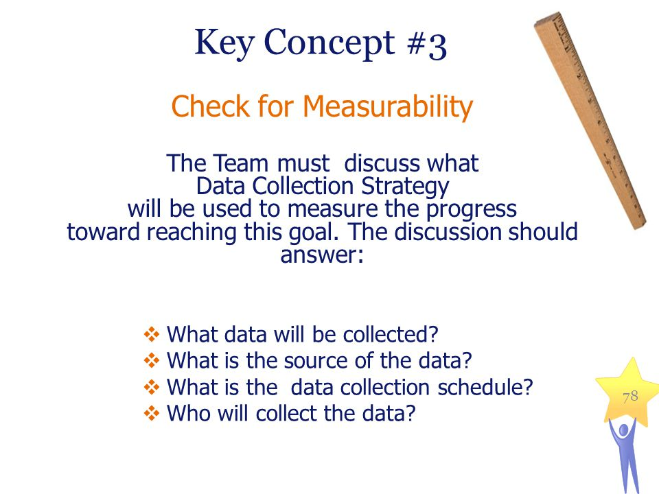  What data will be collected?  What is the source of the data?  What is the data collection schedule?  Who will collect the data? Check for Measur