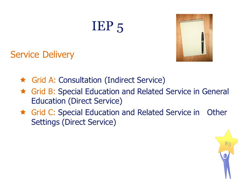 Service Delivery  Grid A: Consultation (Indirect Service)  Grid B: Special Education and Related Service in General Education (Direct Service)  Grid C: Special Education and Related Service in Other Settings (Direct Service) 83 IEP 5