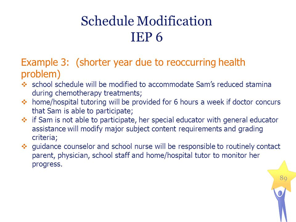 Example 3: (shorter year due to reoccurring health problem)  school schedule will be modified to accommodate Sam's reduced stamina during chemotherapy treatments;  home/hospital tutoring will be provided for 6 hours a week if doctor concurs that Sam is able to participate;  if Sam is not able to participate, her special educator with general educator assistance will modify major subject content requirements and grading criteria;  guidance counselor and school nurse will be responsible to routinely contact parent, physician, school staff and home/hospital tutor to monitor her progress.