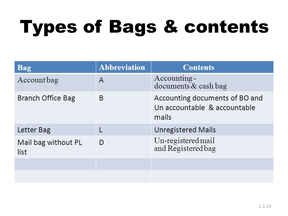 Types of Bags & contents BagAbbreviationContents Account bag A Accounting - documents & cash bag Branch Office BagBAccounting documents of BO and Un accountable & accountable mails Letter BagLUnregistered Mails Mail bag without PL list D Un-registered mail and Registered bag 2.1.14