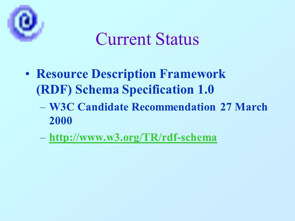 Current Status Resource Description Framework (RDF) Schema Specification 1.0 –W3C Candidate Recommendation 27 March 2000 –http://www.w3.org/TR/rdf-sch