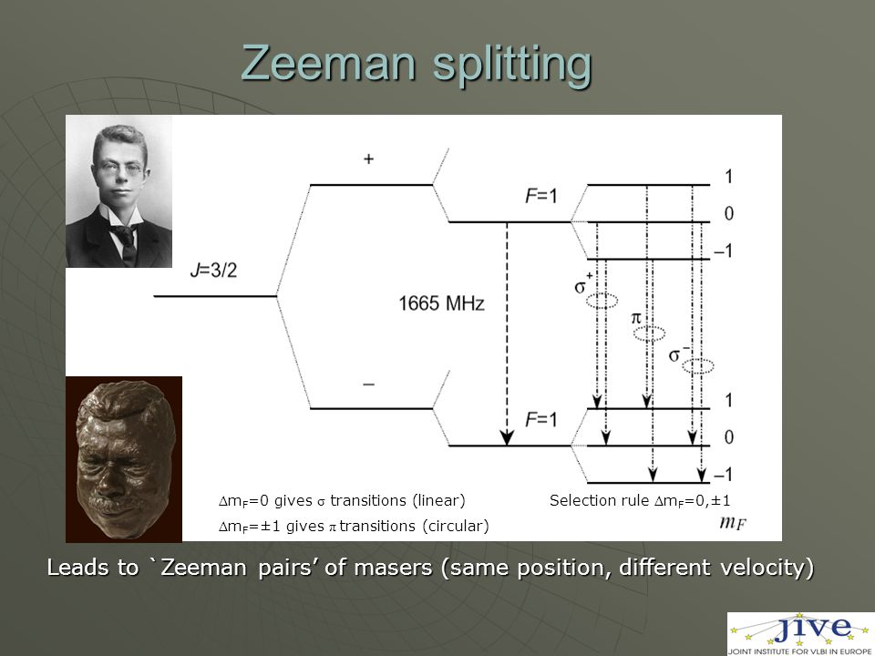 Zeeman splitting Leads to `Zeeman pairs' of masers (same position, different velocity) Selection rule Δ m F =0,±1 Δ m F =0 gives σ transitions (linear) Δ m F =±1 gives π transitions (circular)