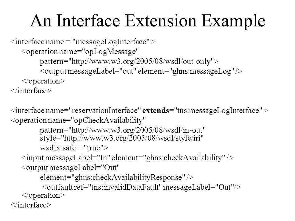 An Interface Extension Example <operation name= opLogMessage pattern= http://www.w3.org/2005/08/wsdl/out-only > <operation name= opCheckAvailability pattern= http://www.w3.org/2005/08/wsdl/in-out style= http://www.w3.org/2005/08/wsdl/style/iri wsdlx:safe = true > <output messageLabel= Out element= ghns:checkAvailabilityResponse />