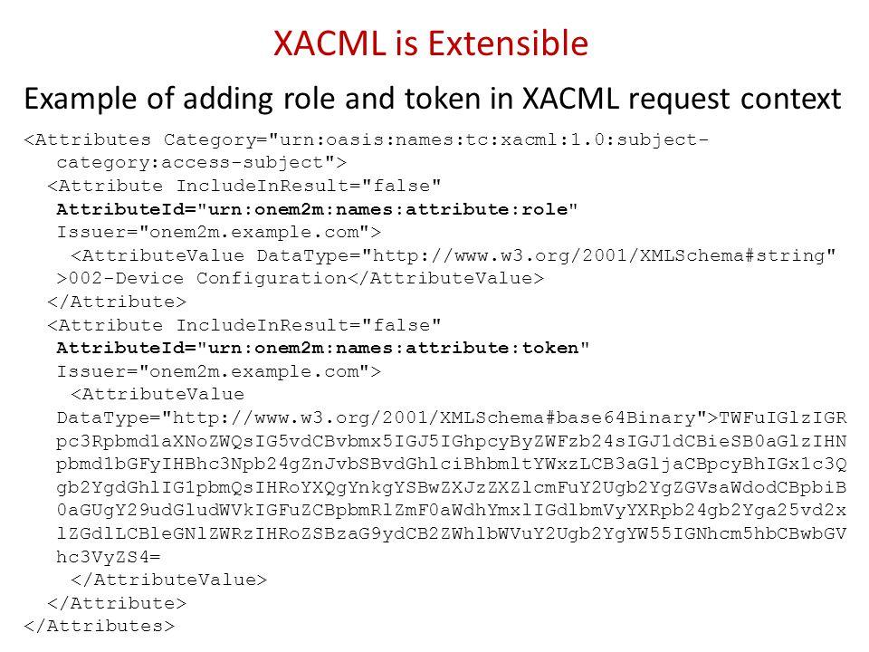 XACML is Extensible 002-Device Configuration TWFuIGlzIGR pc3Rpbmd1aXNoZWQsIG5vdCBvbmx5IGJ5IGhpcyByZWFzb24sIGJ1dCBieSB0aGlzIHN pbmd1bGFyIHBhc3Npb24gZnJ