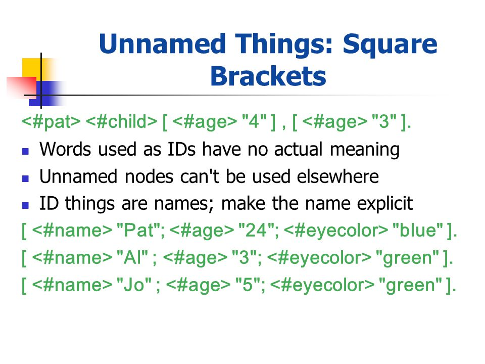 Unnamed Things: Square Brackets [ 4 ], [ 3 ].