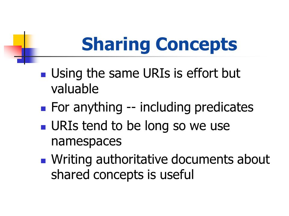 Sharing Concepts Using the same URIs is effort but valuable For anything -- including predicates URIs tend to be long so we use namespaces Writing aut