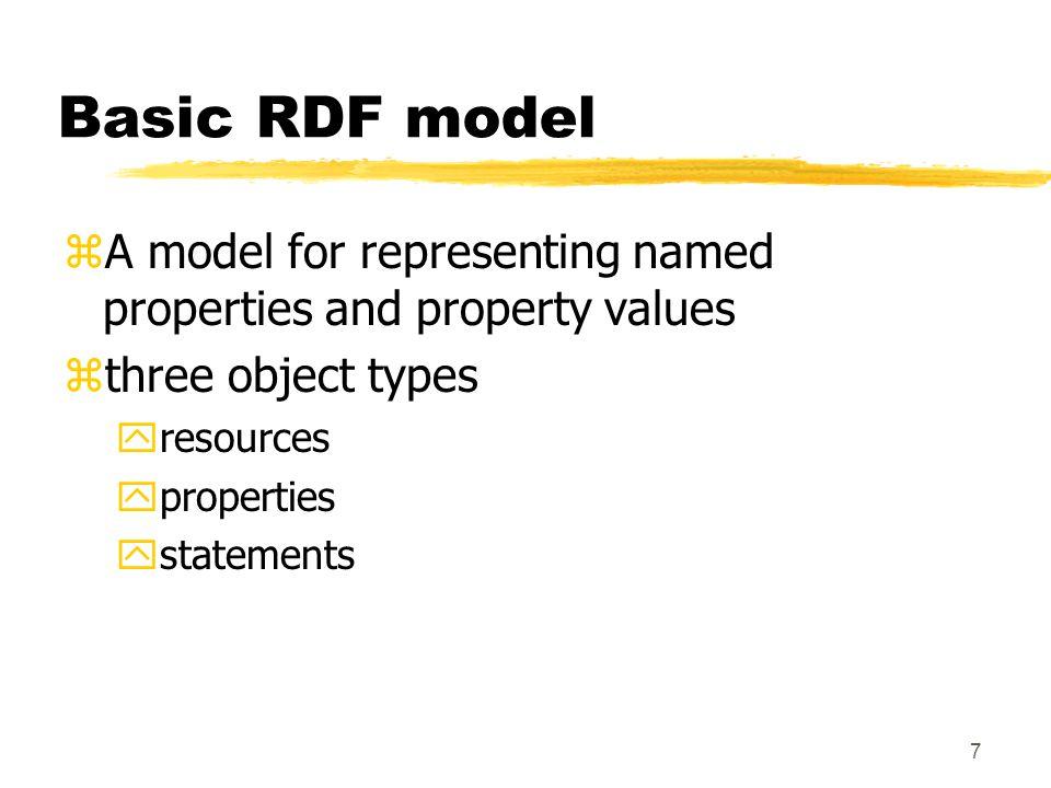 18 Example, full serialization syntax <rdf:RDF xmlns:rdf= http://www.w3.org/1999/02/22-rdf-syntax-ns# xmlns:s= http://example.org/schema > Ora Lassila