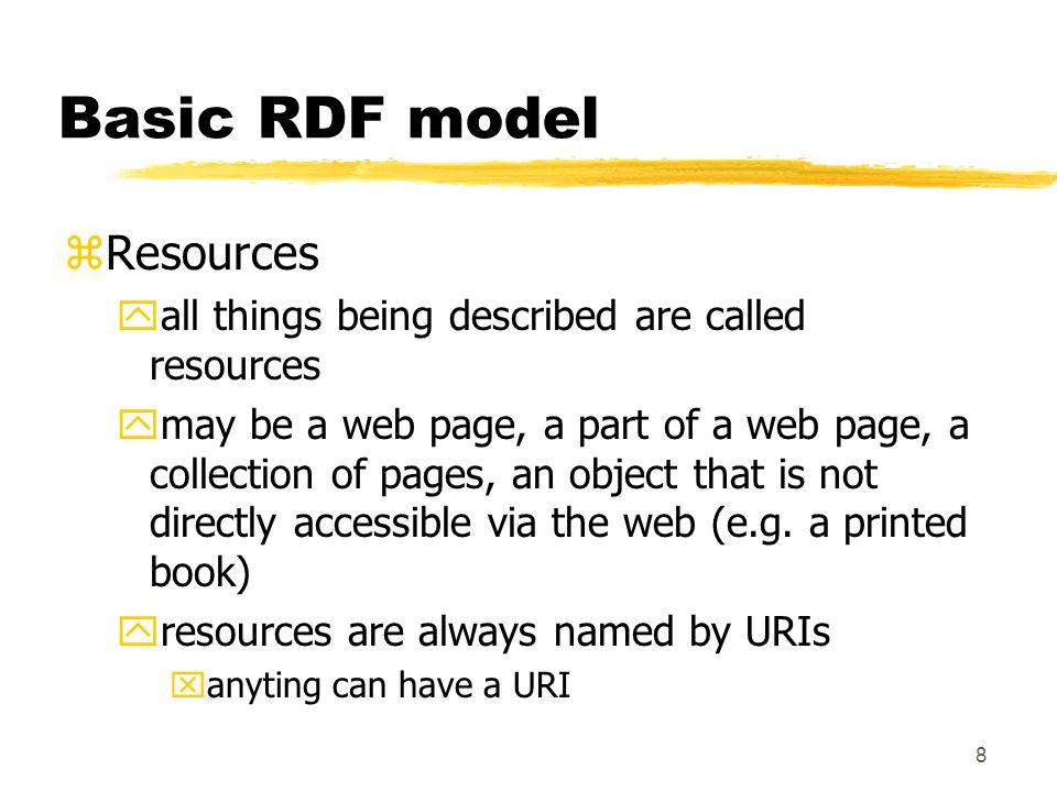 19 Example, full serialization syntax <rdf:RDF xmlns:rdf= http://www.w3.org/1999/02/22-rdf-syntax-ns# xmlns:s= http://example.org/schema xmlns:v= http://person.org/schema > Ora Lassila lassila@w3.org
