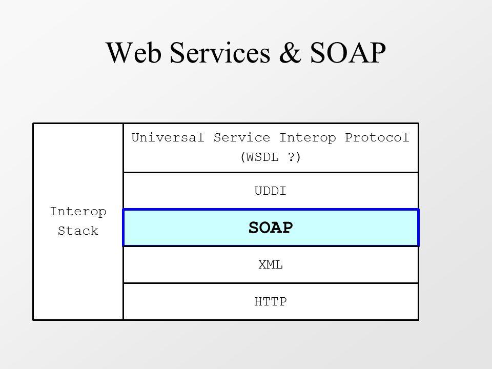 Web Services & SOAP Interop Stack HTTP UDDI SOAP XML Universal Service Interop Protocol (WSDL )