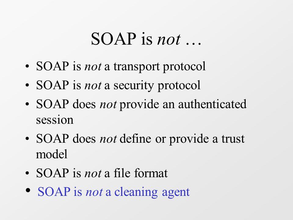 SOAP Message Structure SOAP Header optional SOAP Body SOAP Envelope <env:Envelope xmlns:env= http://www.w3.org/2001/06/soap-envelope/ > ….