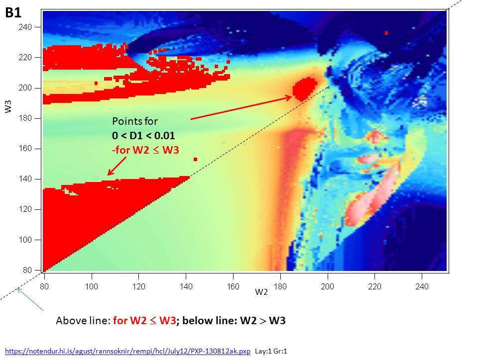 B1 Points for 0 < D1 < 0.01 -for W2  W3 W3 W2 https://notendur.hi.is/agust/rannsoknir/rempi/hcl/July12/PXP-130812ak.pxphttps://notendur.hi.is/agust/rannsoknir/rempi/hcl/July12/PXP-130812ak.pxp Lay:1 Gr:1 Above line: for W2  W3; below line: W2  W3