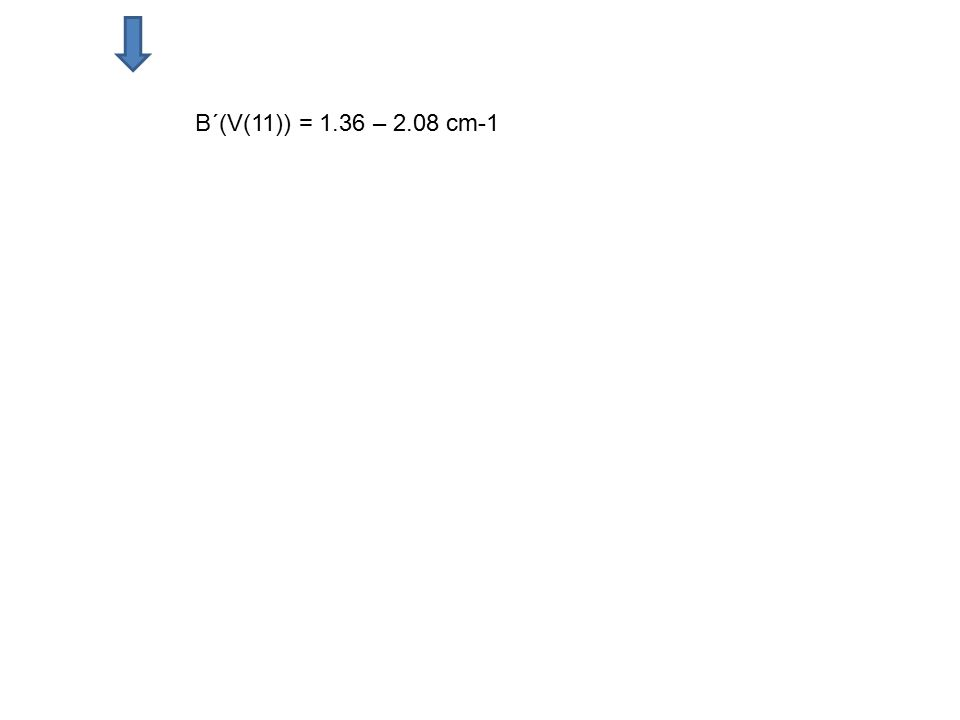 B´(V(11)) = 1.36 – 2.08 cm-1