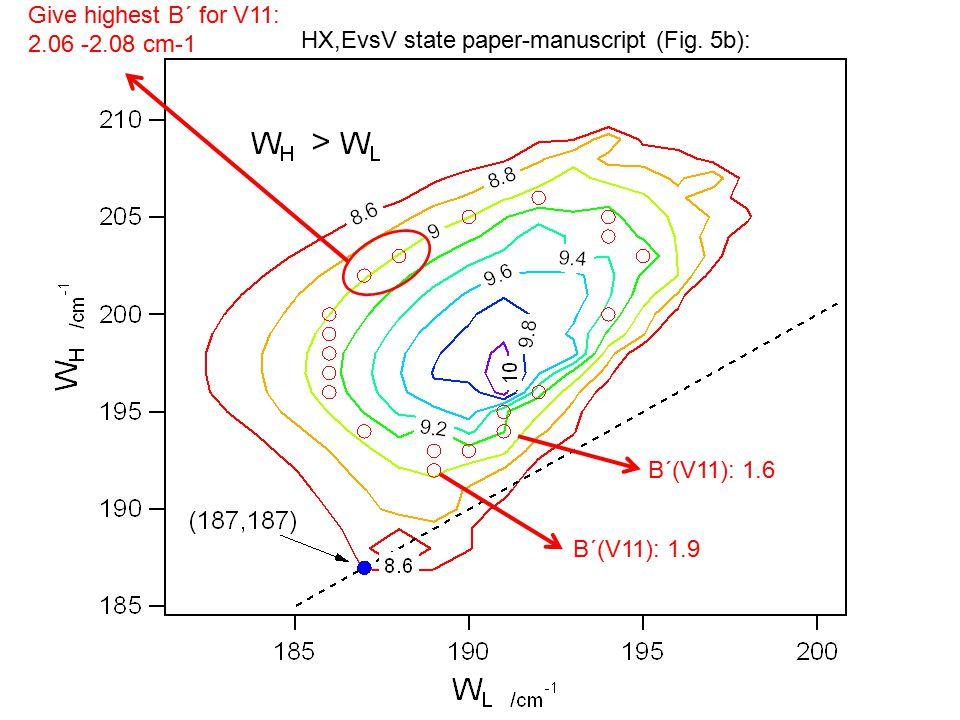 HX,EvsV state paper-manuscript (Fig.