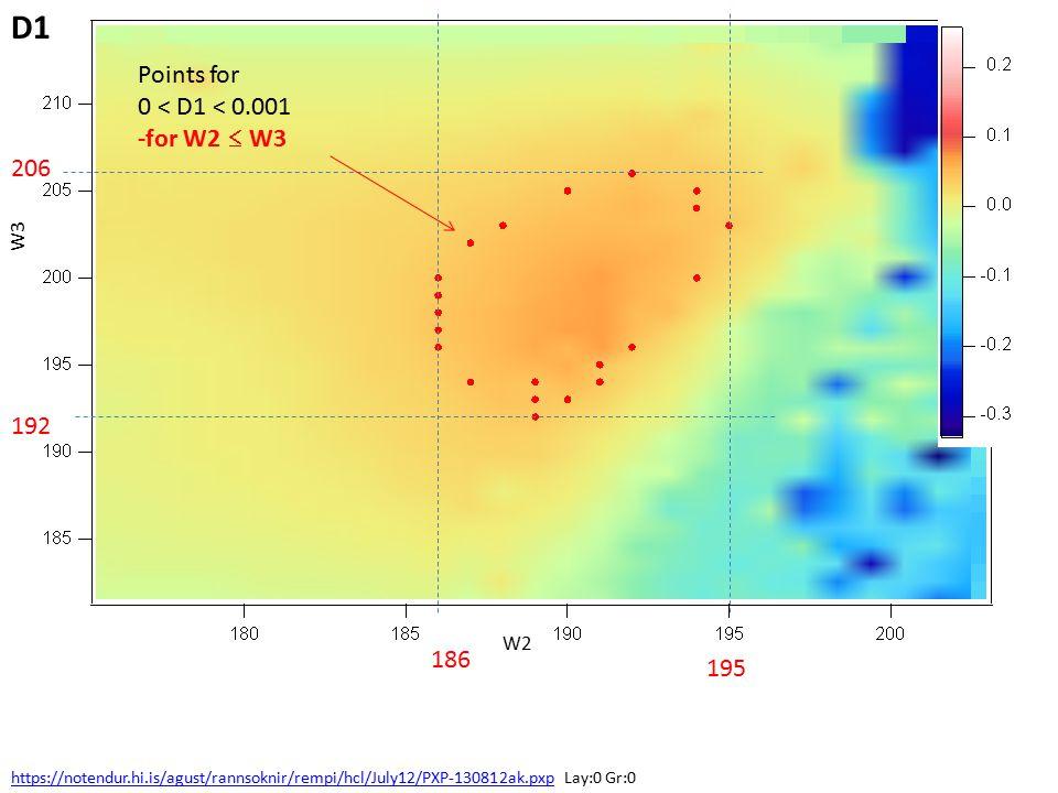 Points for 0 < D1 < 0.001 -for W2  W3 W3 W2 https://notendur.hi.is/agust/rannsoknir/rempi/hcl/July12/PXP-130812ak.pxphttps://notendur.hi.is/agust/rannsoknir/rempi/hcl/July12/PXP-130812ak.pxp Lay:0 Gr:0 186 195 206 192 D1