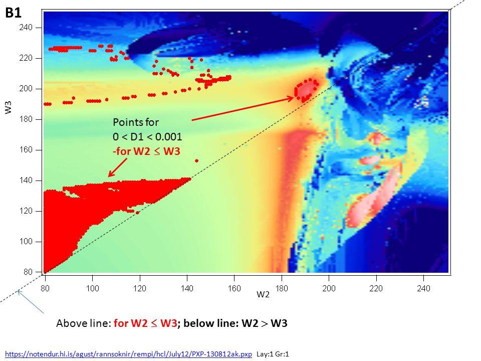 B1 Points for 0 < D1 < 0.001 -for W2  W3 W3 W2 https://notendur.hi.is/agust/rannsoknir/rempi/hcl/July12/PXP-130812ak.pxphttps://notendur.hi.is/agust/rannsoknir/rempi/hcl/July12/PXP-130812ak.pxp Lay:1 Gr:1 Above line: for W2  W3; below line: W2  W3