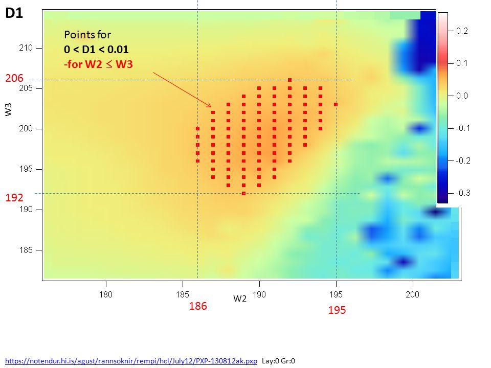 Points for 0 < D1 < 0.01 -for W2  W3 W3 W2 https://notendur.hi.is/agust/rannsoknir/rempi/hcl/July12/PXP-130812ak.pxphttps://notendur.hi.is/agust/rannsoknir/rempi/hcl/July12/PXP-130812ak.pxp Lay:0 Gr:0 186 195 206 192 D1
