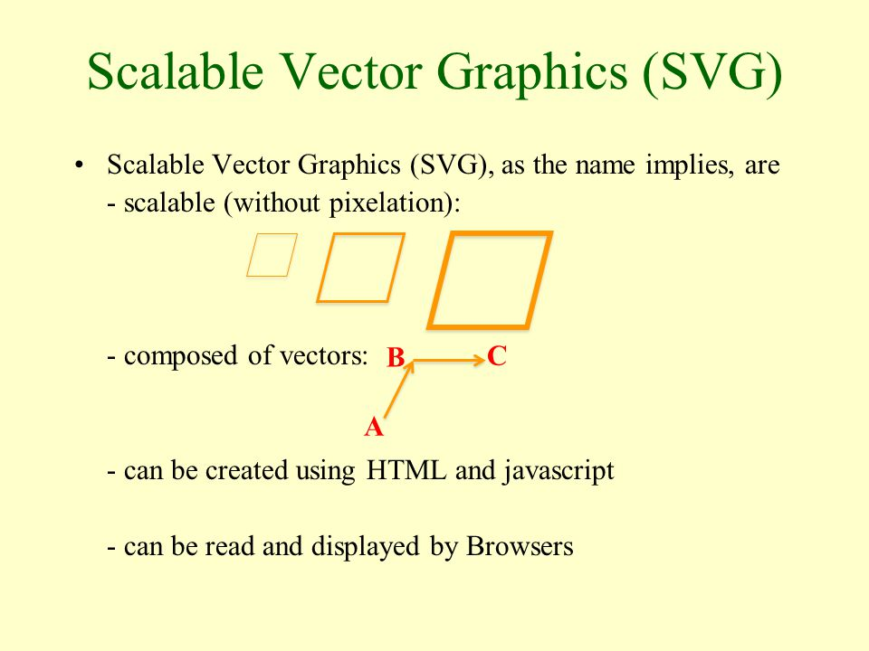 Scalable Vector Graphics (SVG) Scalable Vector Graphics (SVG), as the name implies, are - scalable (without pixelation): - composed of vectors: - can be created using HTML and javascript - can be read and displayed by Browsers A B C