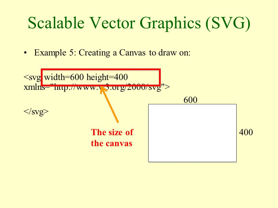 Scalable Vector Graphics (SVG) Example 5: Creating a Canvas to draw on: The size of the canvas