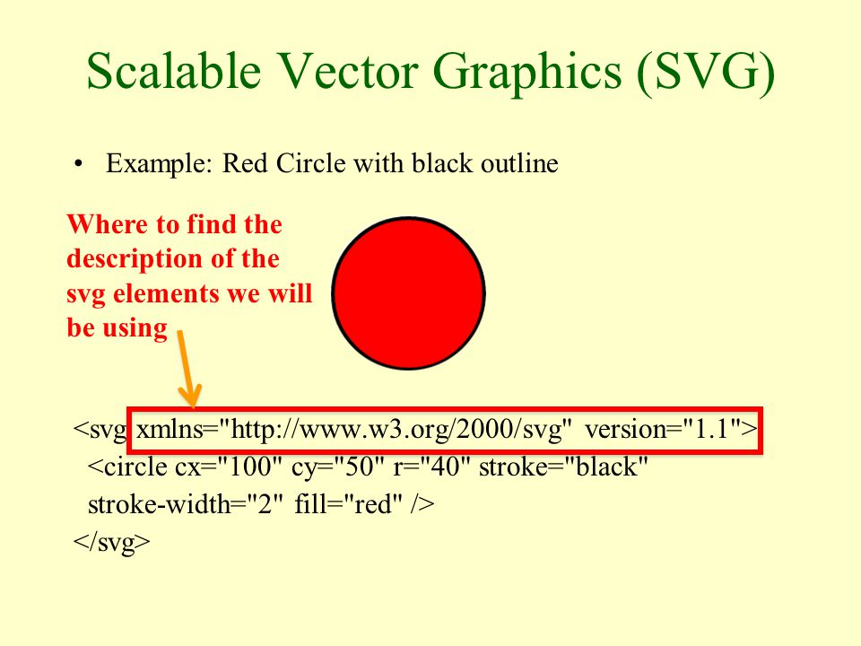 Scalable Vector Graphics (SVG) Example: Red Circle with black outline <circle cx= 100 cy= 50 r= 40 stroke= black stroke-width= 2 fill= red /> The kind of svg we are drawing