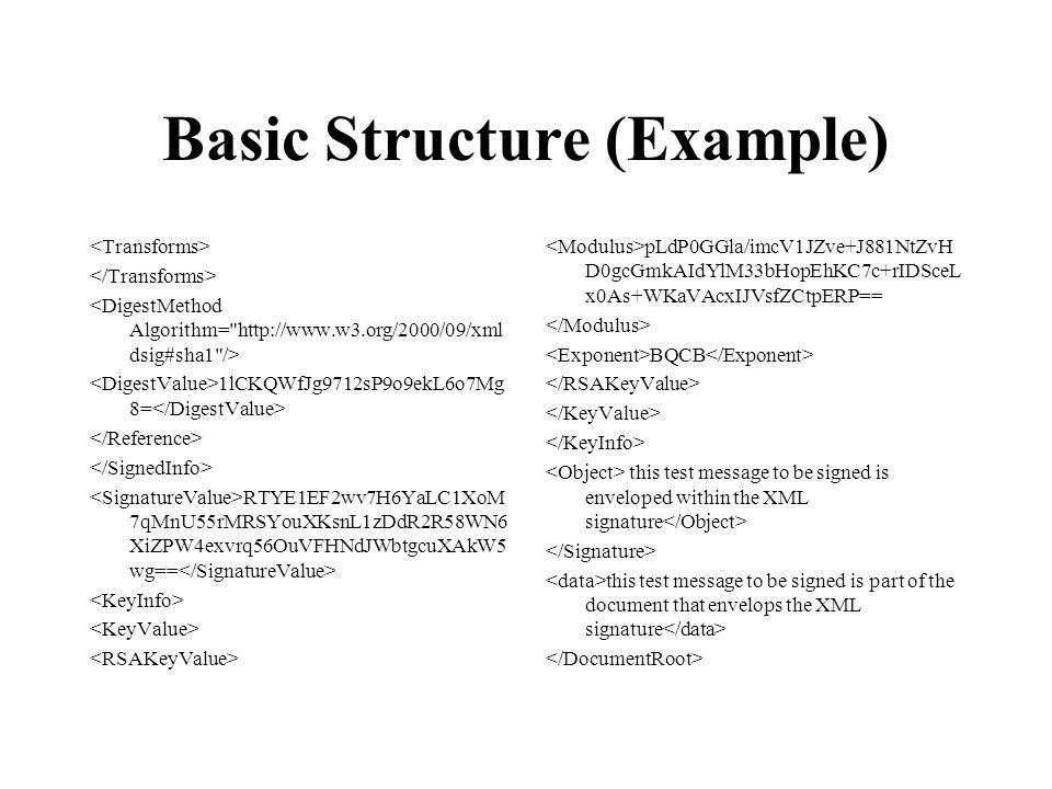 Basic Structure (Example) 1lCKQWfJg9712sP9o9ekL6o7Mg 8= RTYE1EF2wv7H6YaLC1XoM 7qMnU55rMRSYouXKsnL1zDdR2R58WN6 XiZPW4exvrq56OuVFHNdJWbtgcuXAkW5 wg== pLdP0GGla/imcV1JZve+J881NtZvH D0gcGmkAIdYlM33bHopEhKC7c+rIDSceL x0As+WKaVAcxIJVsfZCtpERP== BQCB this test message to be signed is enveloped within the XML signature this test message to be signed is part of the document that envelops the XML signature