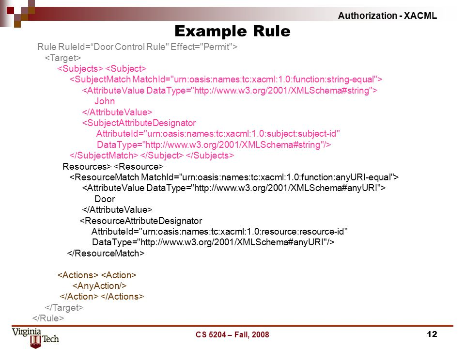 Authorization - XACML CS 5204 – Fall, 200812 Example Rule John <SubjectAttributeDesignator AttributeId= urn:oasis:names:tc:xacml:1.0:subject:subject-id DataType= http://www.w3.org/2001/XMLSchema#string /> Door <ResourceAttributeDesignator AttributeId= urn:oasis:names:tc:xacml:1.0:resource:resource-id DataType= http://www.w3.org/2001/XMLSchema#anyURI />