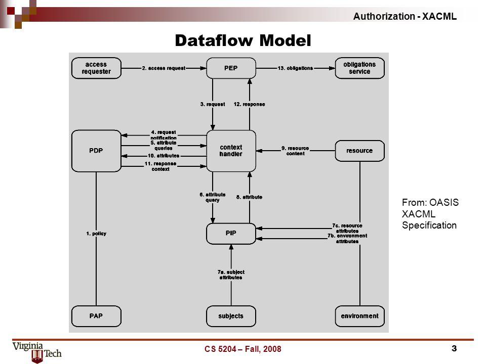 Authorization - XACML CS 5204 – Fall, 20083 Dataflow Model From: OASIS XACML Specification