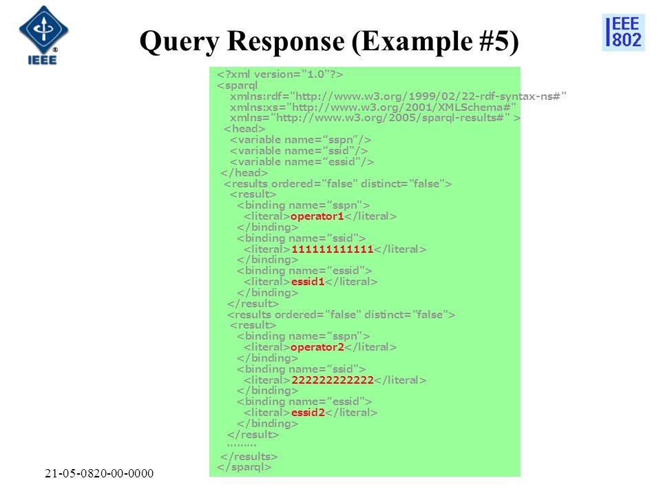 21-05-0820-00-0000 Query Response (Example #5) <sparql xmlns:rdf=