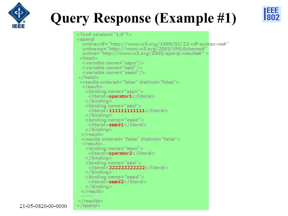 21-05-0820-00-0000 Query Response (Example #1) <sparql xmlns:rdf=